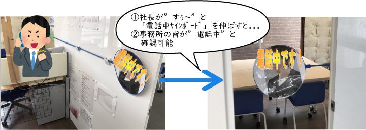社長がすぅ~っと電話中サインボードを延ばすと、事務所の皆が電話中と確認可能